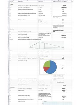 FSA Matematik 2008 Maj