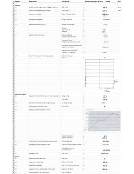 FSA Matematik 2007 Maj